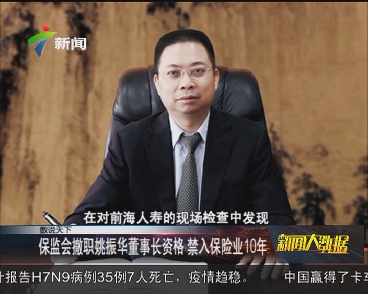 保监会撤职姚振华董事长资格 禁入保险业10年