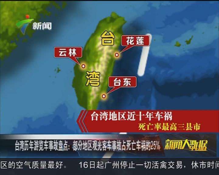 台湾历年游览车事故盘点:部分地区观光客车事故占死亡车祸的25%