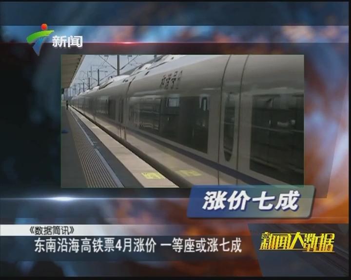 东南沿海高铁票4月涨价 一等座或涨七成