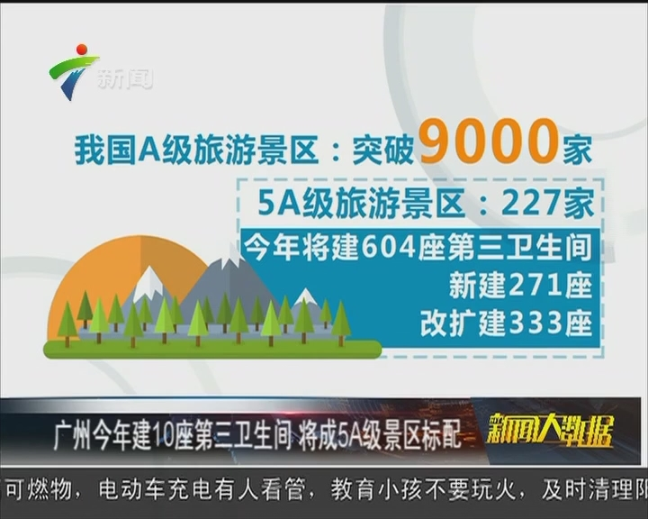 广州今年建10座第三卫生间 将成5A级景区标配