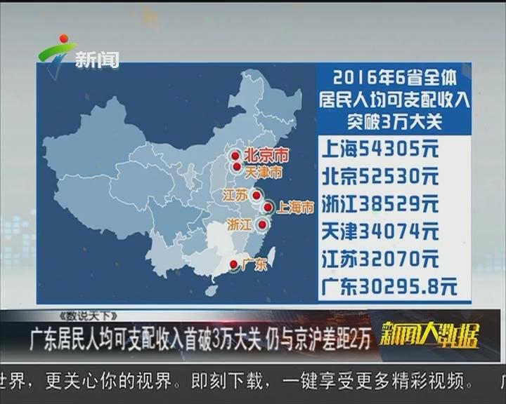 广东居民人均可支配收入首破3万大关 仍与京沪差距2万