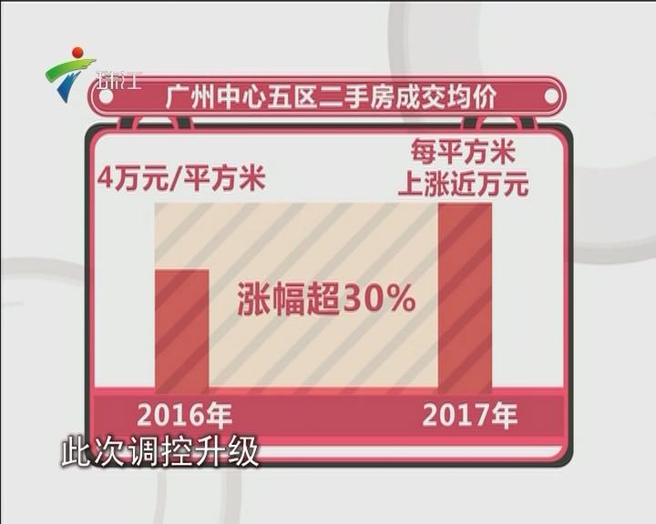 """广州:3月上旬二手房成交涨两成 老城区现""""惜售"""""""