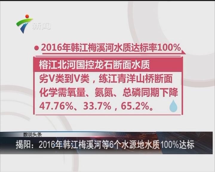 揭阳:2016年韩江梅溪河等6个水源地水质100%达标