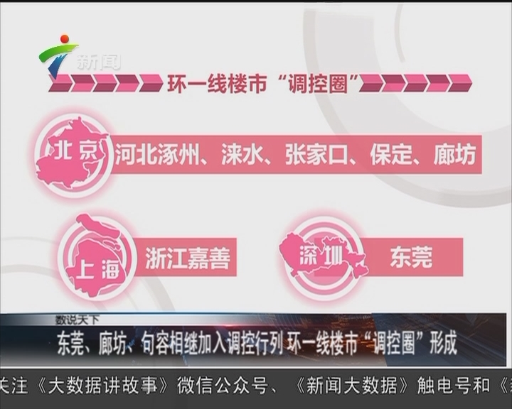 """东莞、廊坊、句容相继加入调控行列 环一线楼市""""调控圈""""形成"""