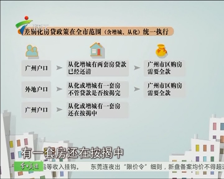 从化增城有两套房产 广州再买房得付全款