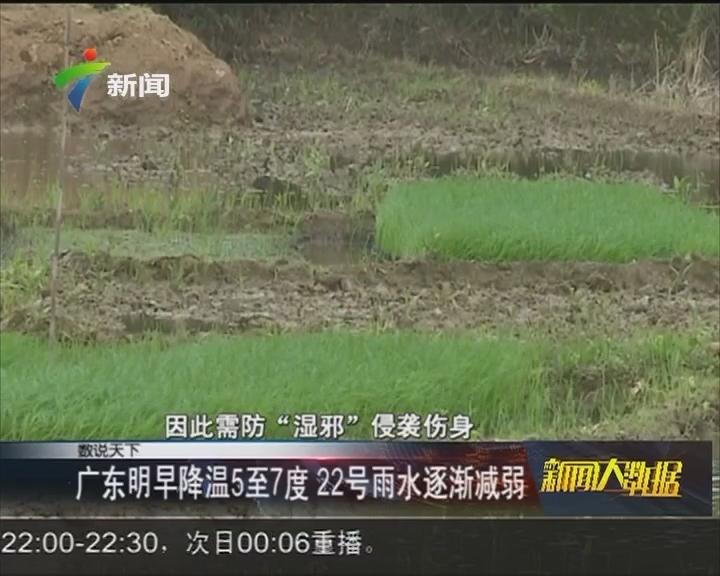 广东明早降温5至7度 22号雨水逐渐减弱