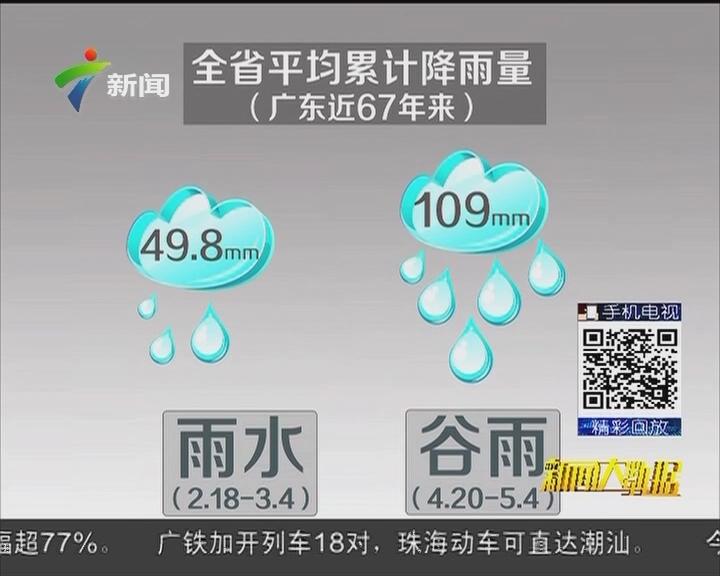 谷雨时节春雨贵如油 广东入夏进程过半