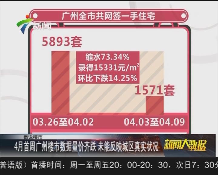 4月首周广州楼市数据量价齐跌 未能反映城区真实状况