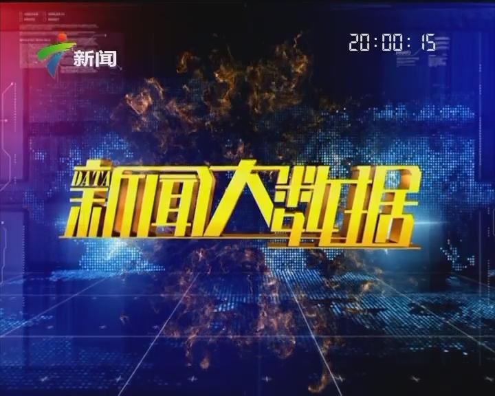 20170425《新闻大数据》广东省卫计委权威发布:7月1日起全面取消公立医院药品加成