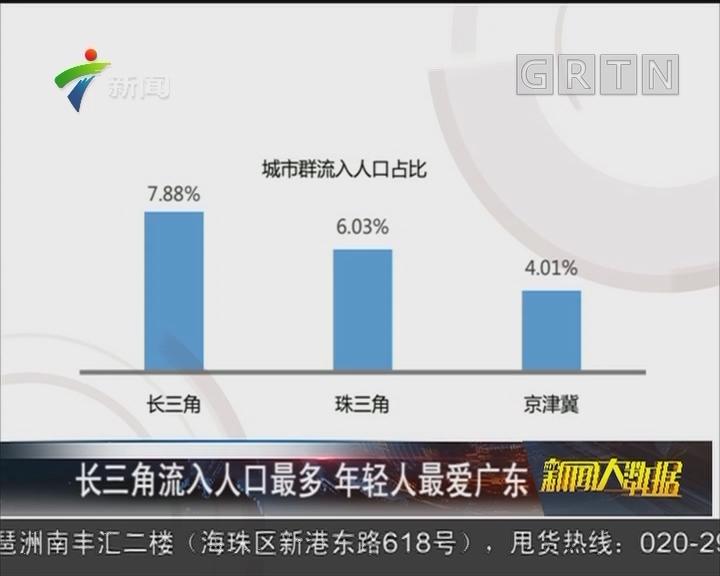 长三角流入人口最多 年轻人最爱广东