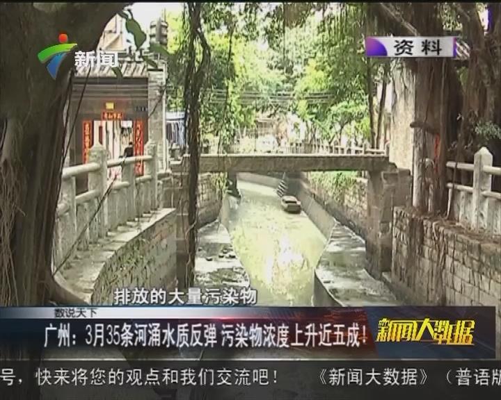 广州:3月35条河涌水质反弹 污染物浓度上升近五成!