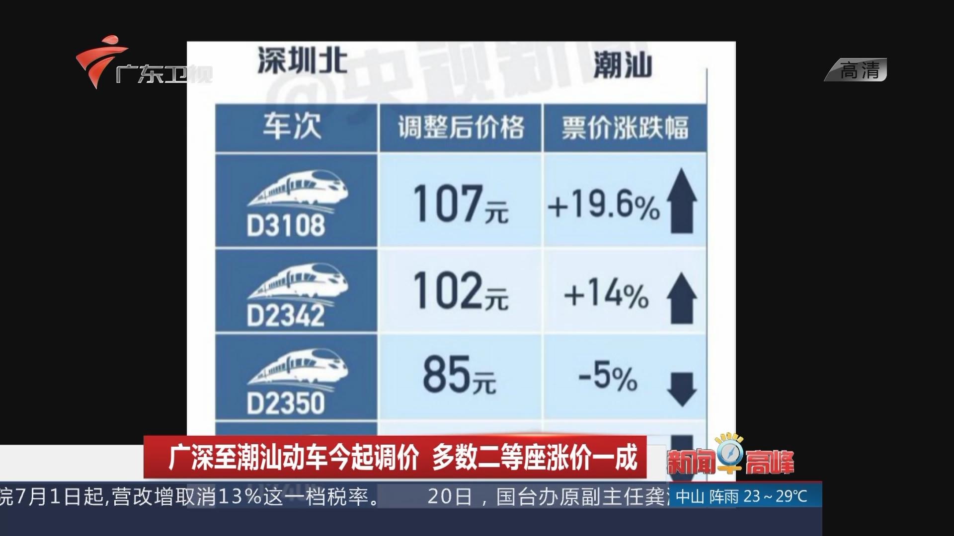 广深至潮汕动车今起调价 多数二等座涨价一成