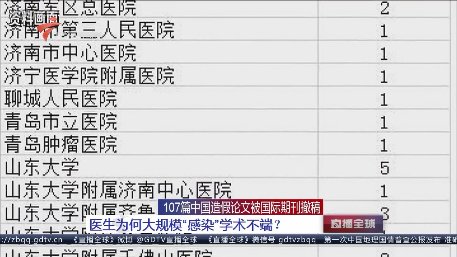 """107篇中国造假论文被国际期刊撤稿 医生为何大规模""""感染""""学术不端?"""