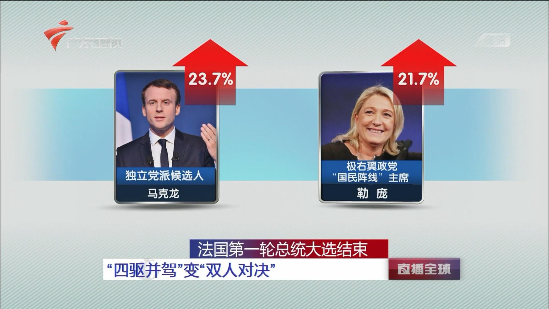 """法国第一轮总统大选结束 """"四驱并驾""""变""""双人对决"""""""