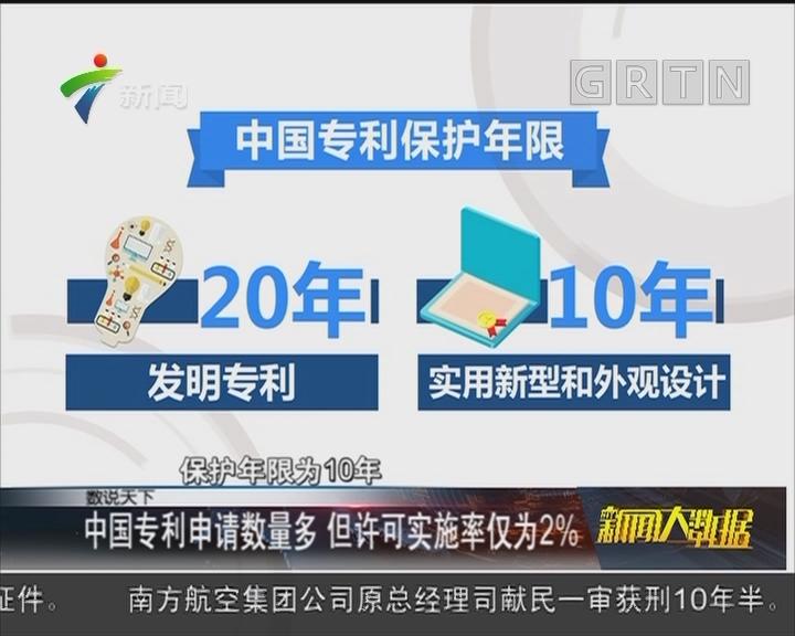 中国专利申请数量最多 但许可实施率仅为2%