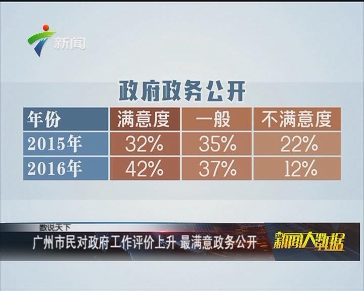广州市民对政府工作评价上升 最满意政务公开