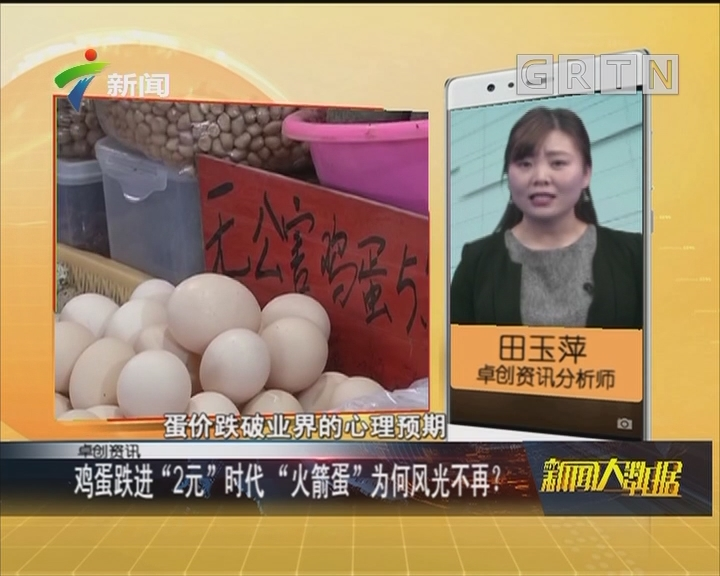 """鸡蛋跌进""""2元""""时代""""火箭蛋""""为何风光不再?"""