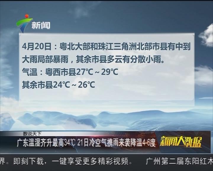 广东温湿齐升最高34℃ 21日冷空气携雨来袭降温4至6度