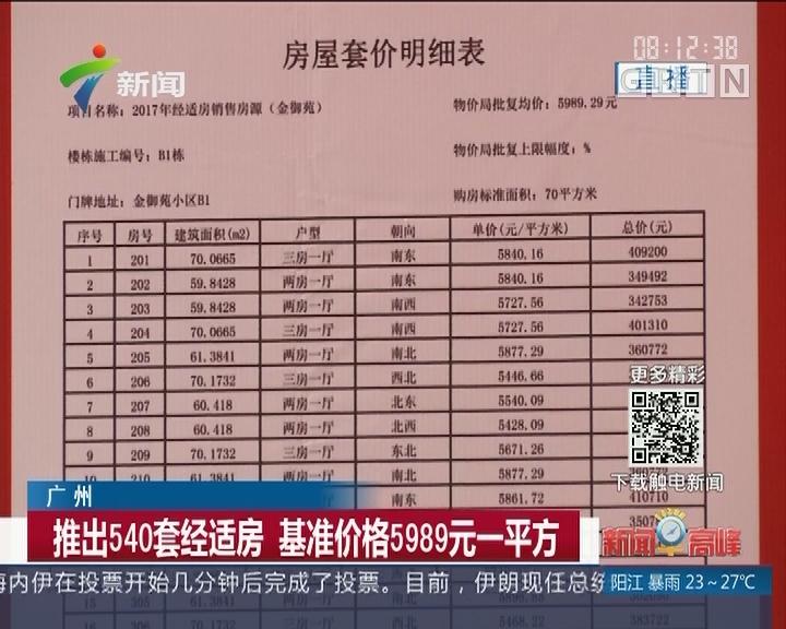 广州:推出540套经适房 基准价格5989元一平方
