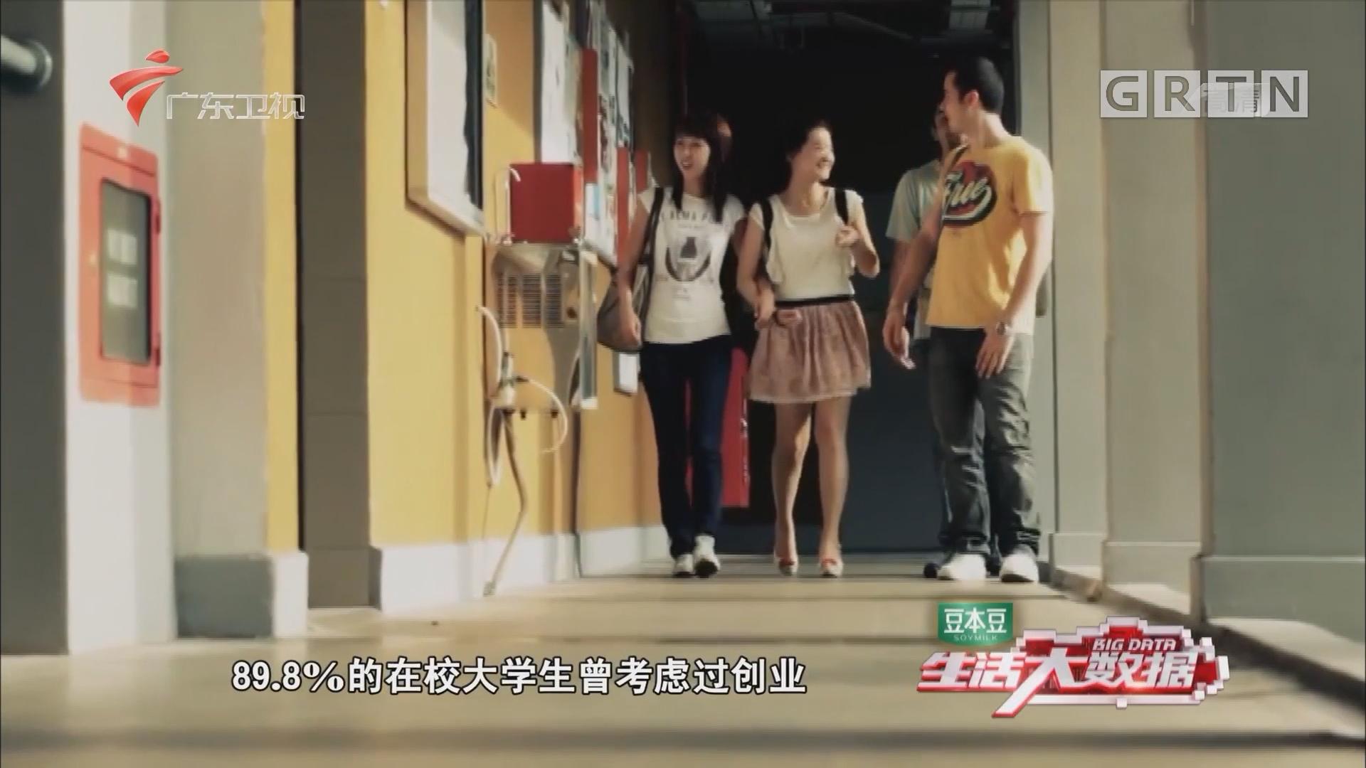 2016中国大学生创业报告