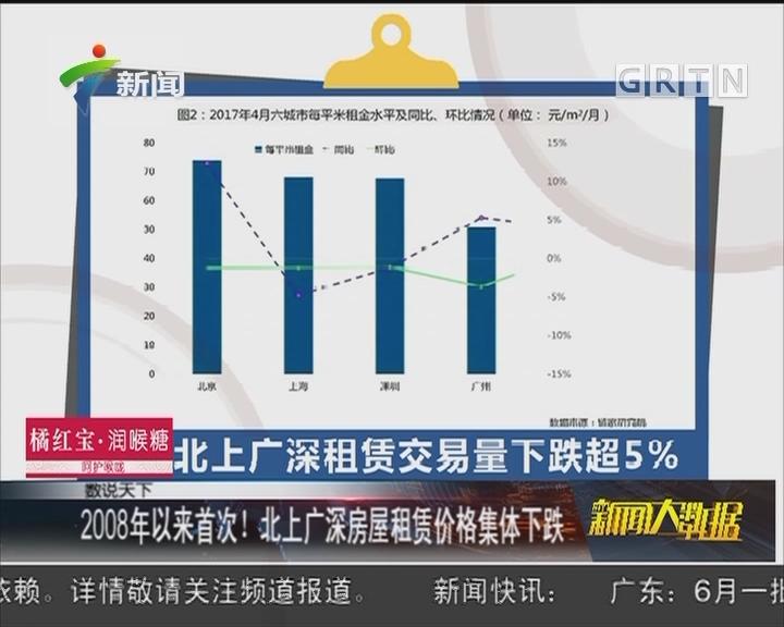 2008年以来首次!北上广深房屋租赁价格集体下跌