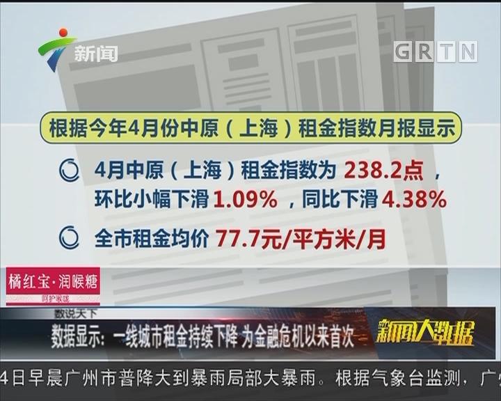 数据显示:一线城市租金持续下降 为金融危机以来首次