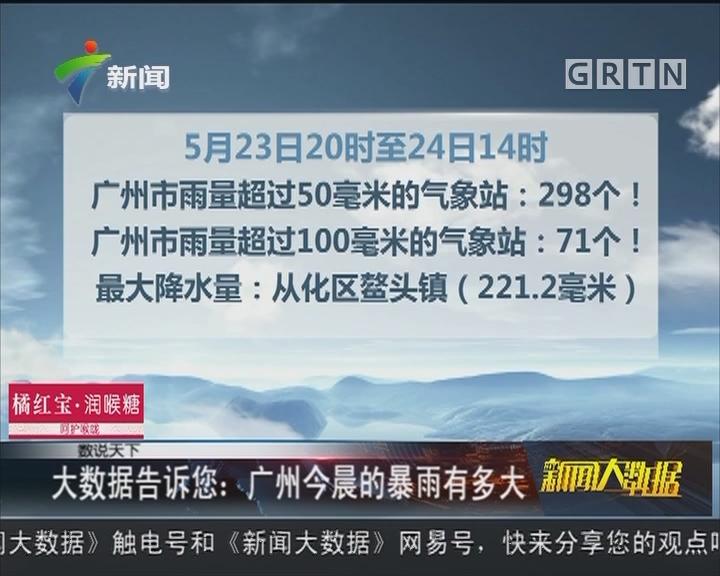 大数据告诉您:广州今晨的暴雨有多大