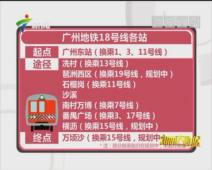 广州轨道交通18号线动工 最大站距与最小站竟相差13倍?!