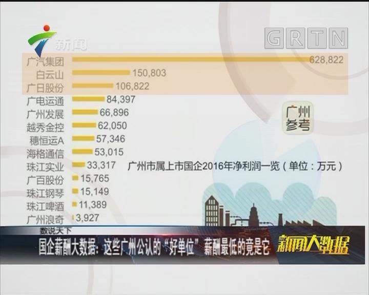 """国企薪酬大数据:这些广州公认的""""好单位""""薪酬最低的竟是它"""