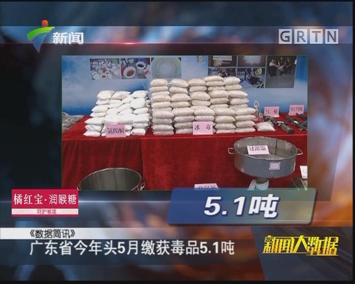 广东省今年头5月缴获毒品5.1吨