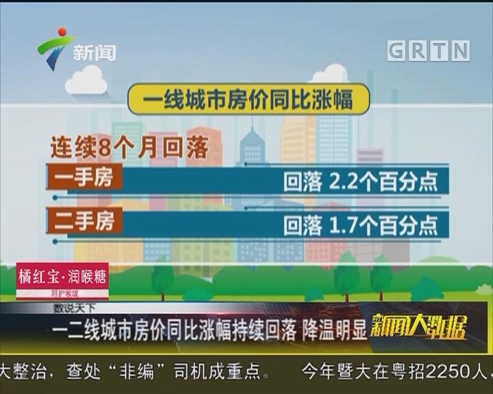 5月70城楼市进一步降温 北京深圳这两项降幅创第一!