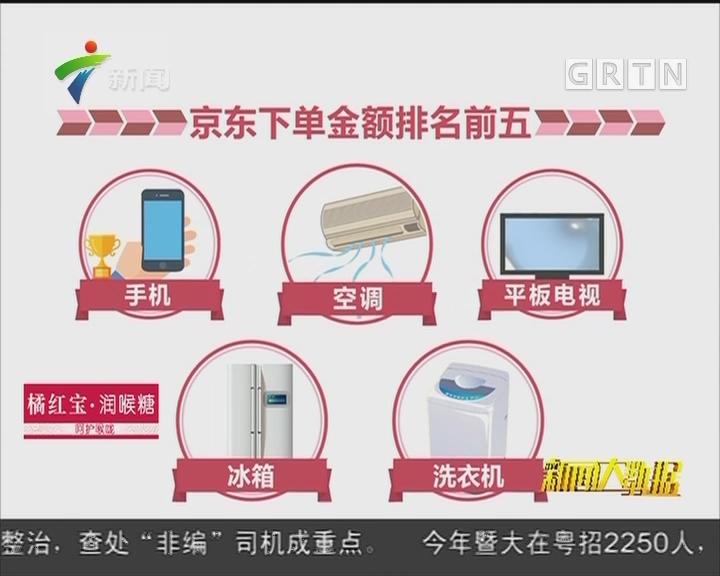 """""""618""""购物大数据:广东人依然最能买买买?"""