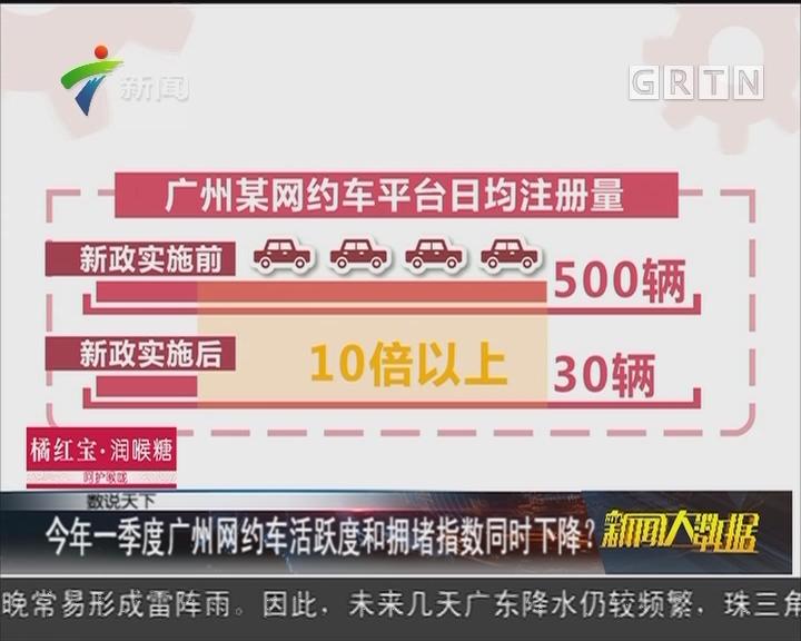 今年一季度广州网约车活跃度和拥堵指数同时下降?