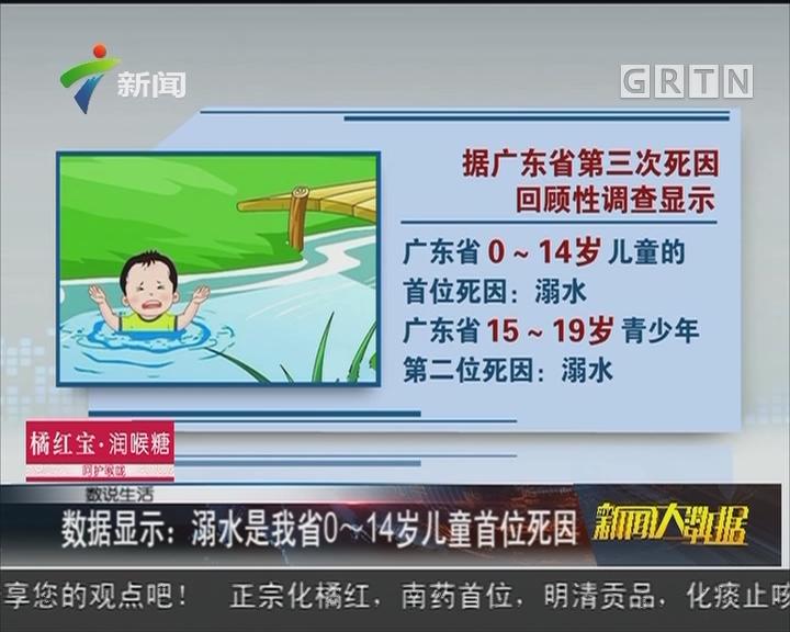 数据显示:溺水是我省0~14岁儿童首位死因