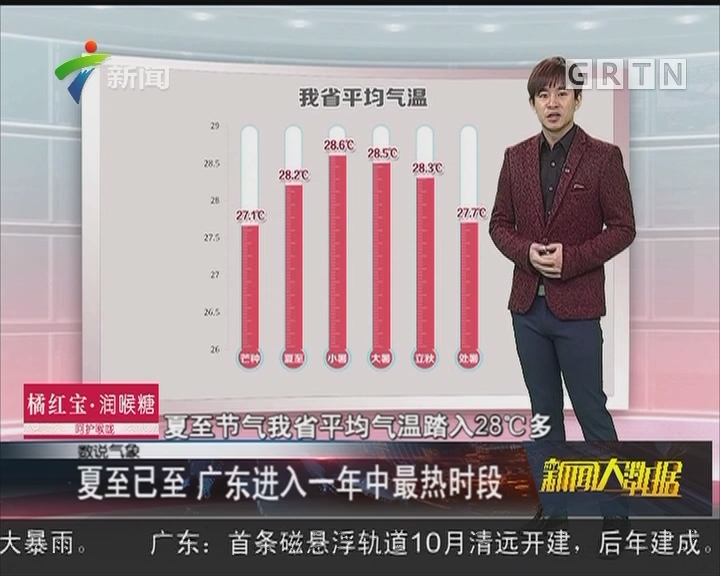 夏至已至 广东进入一年中最热时段