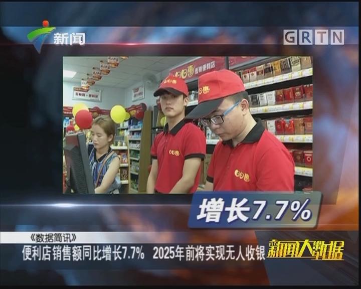 便利店销售额同比增长7.7% 2025年前将实现无人收银