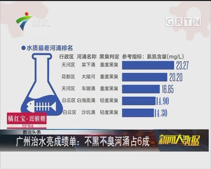 广州治水亮成绩单:不黑不臭河涌占6成