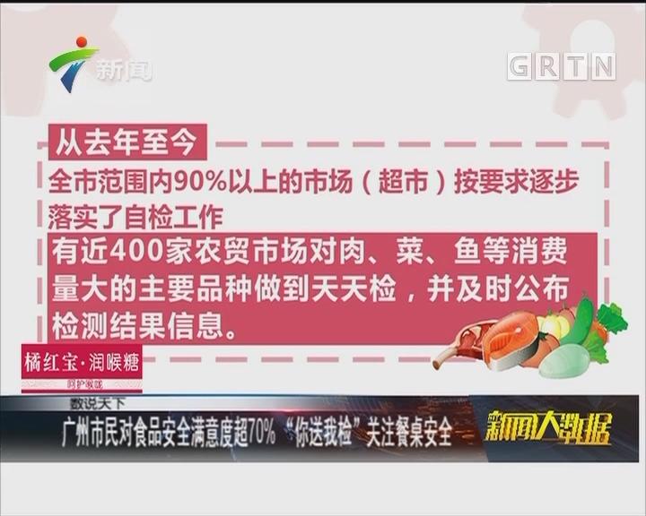 """广州市民对食品安全满意度超70% """"你送我检""""关注餐桌安全"""