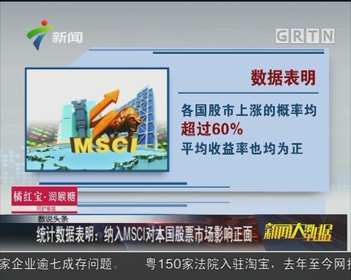 A股纳入MSCI为市场带来的资金有限