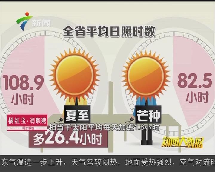 夏至已至 广东开启全年最热时段