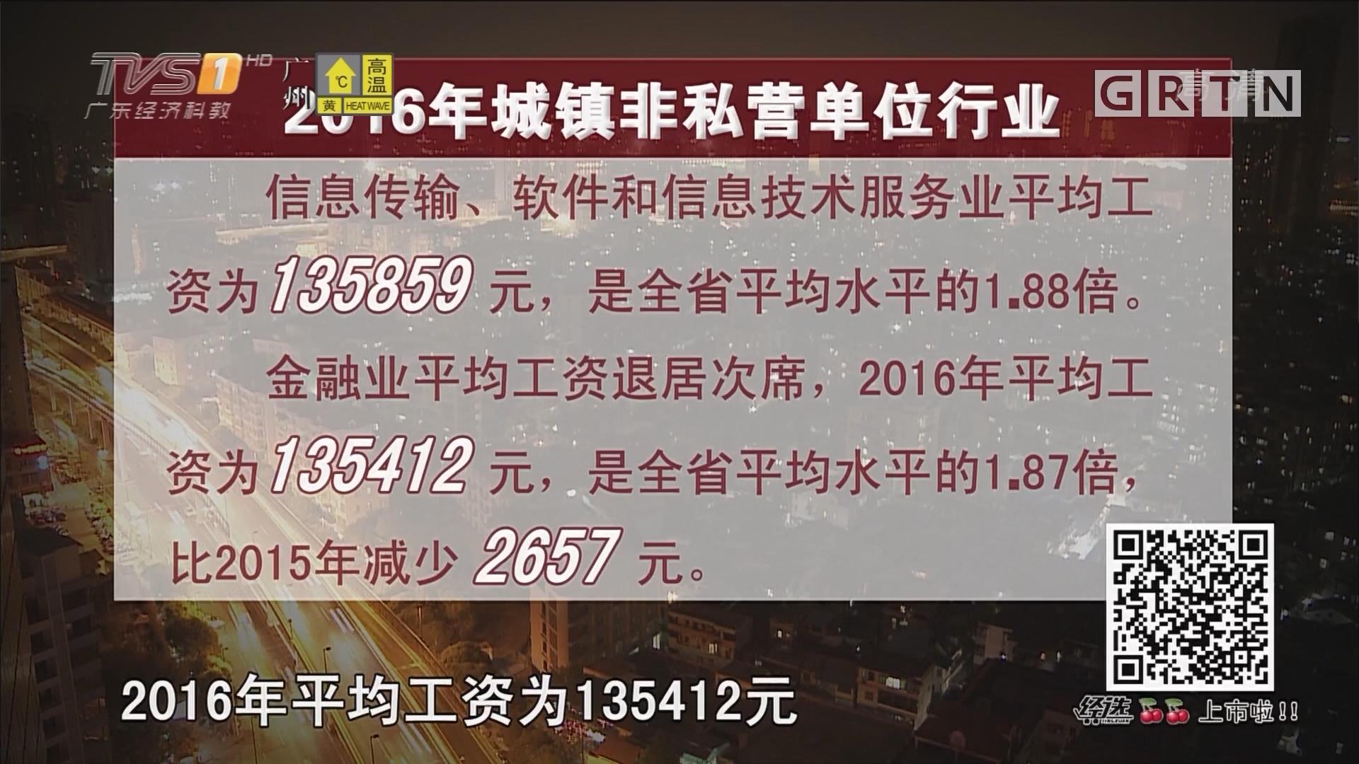 广东:什么行业平均工资最高?