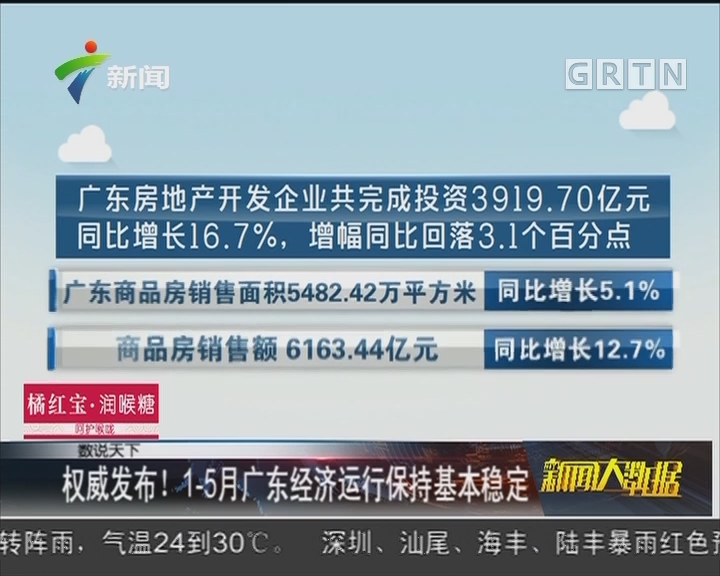 权威发布!1—5月广东经济运行保持基本稳定