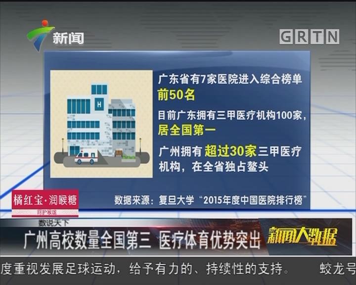 广州首入世界一线城市行列 排名第40位