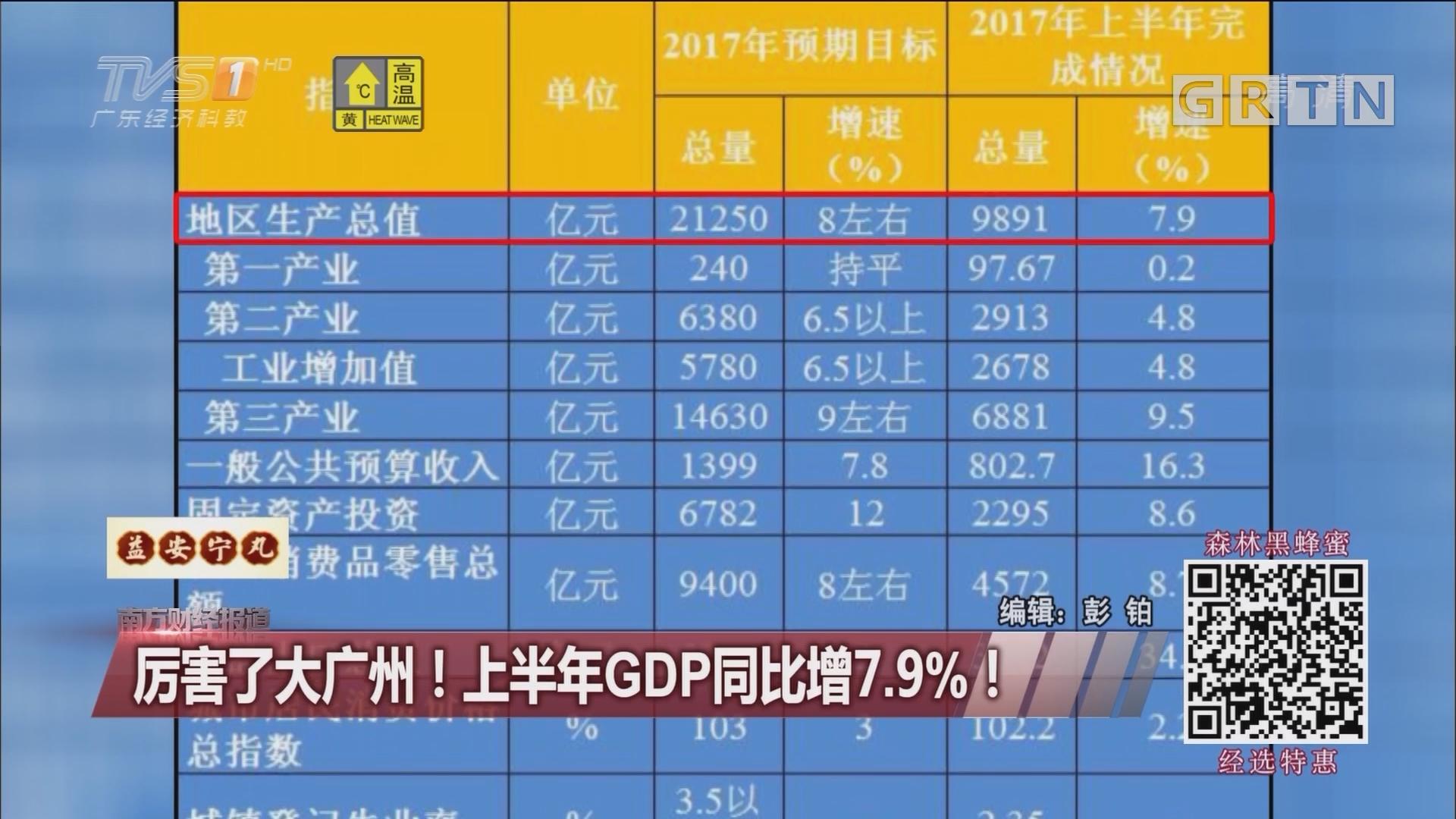 厉害了大广州!上半年GDP同比增7.9%!