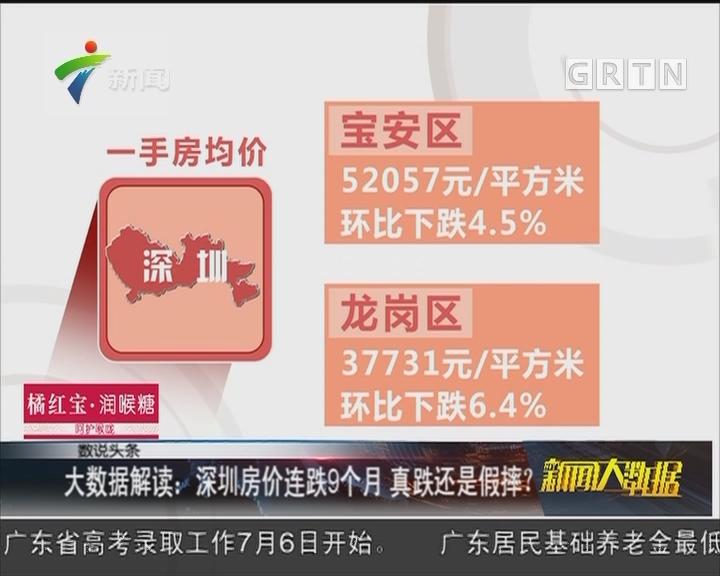 大数据解读:深圳房价连跌9个月 真跌还是假摔?