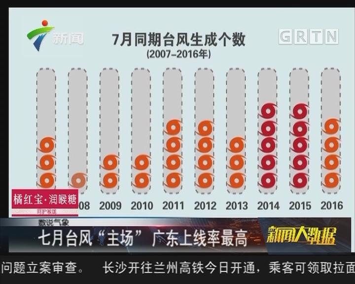 """七月台风""""主场"""" 广东上线率最高"""