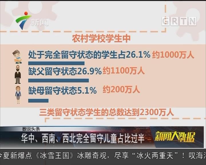 华中、西南、西北完全留守儿童占比过半