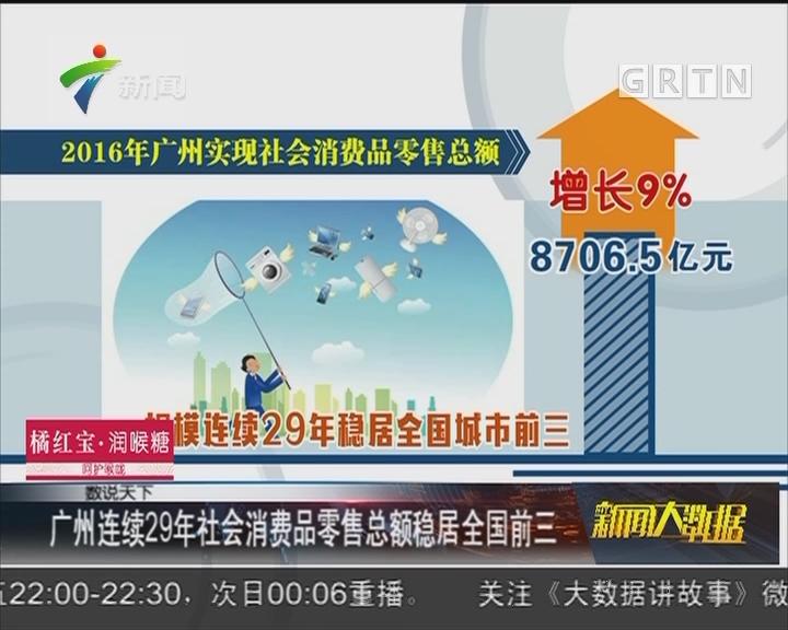广州连续29年社会消费品零售总额稳居全国前三