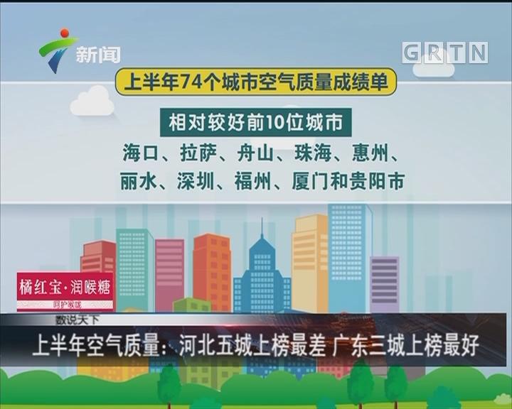 上半年空气质量:河北五城上榜最差 广东三城上榜最好