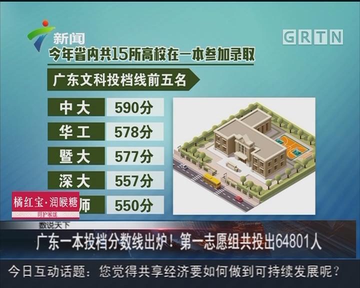 广东一本投档分数线出炉! 第一志愿组共投出64801人